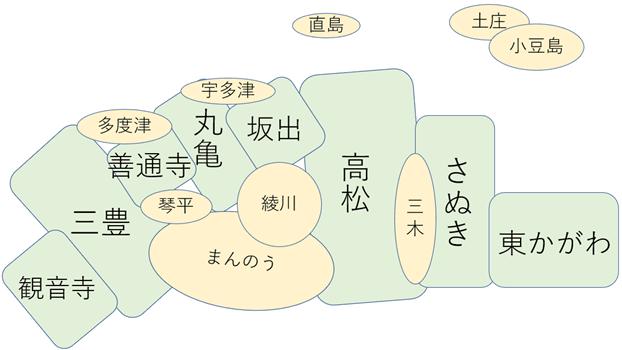 香川県の自治体の位置関係図。平成30年(2018)11月現在の情報