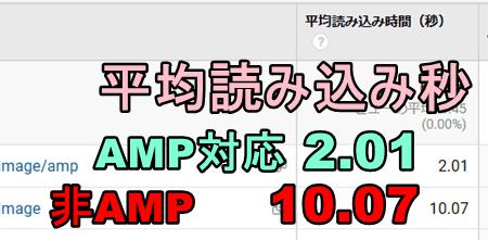AMP対応ページと非AMPページの読み込み時間の違い